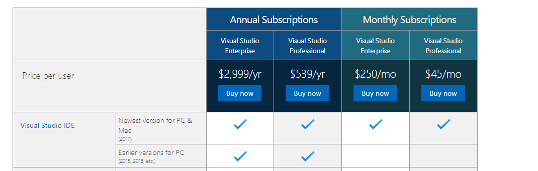 Visual Studio Pricing