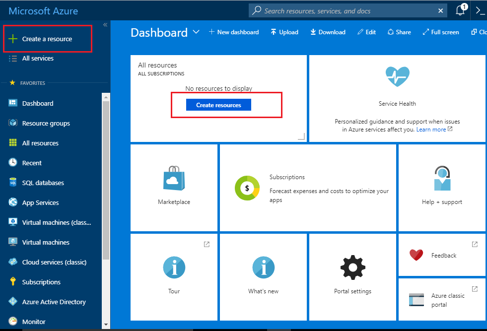 Azure Create Resource