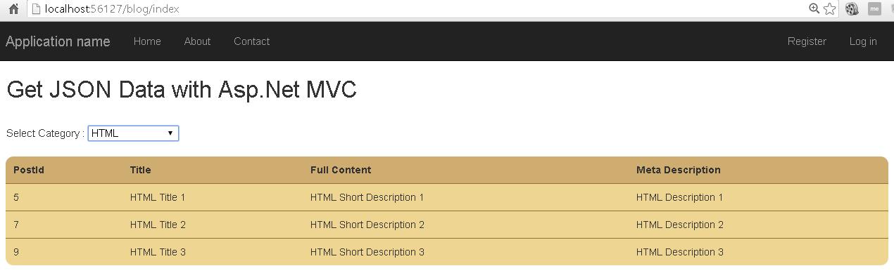 JSON Data with Asp Net MVC using JQuery | Mukesh Kumar