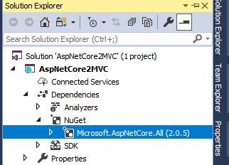 AspNet Core All Dll